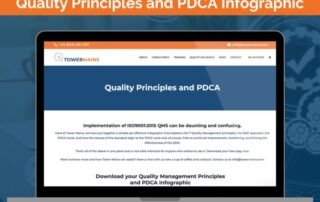 Quality Principles and PDCA